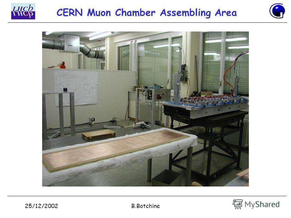 25/12/2002B.Botchine CERN Muon Chamber Assembling Area