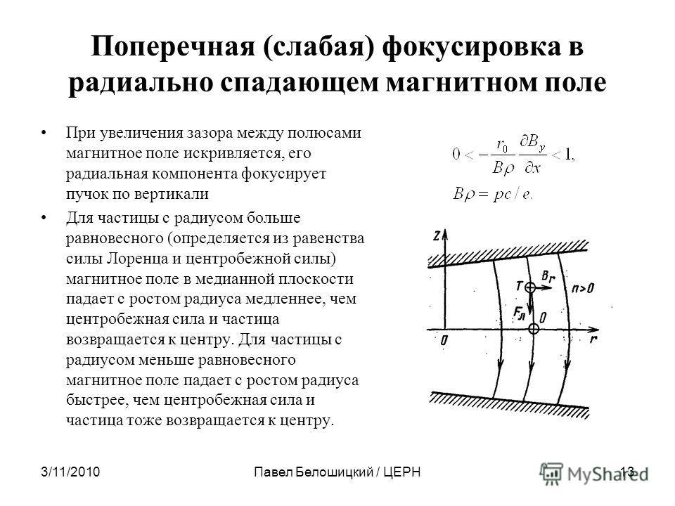 Поперечная (слабая) фокусировка в радиально спадающем магнитном поле При увеличения зазора между полюсами магнитное поле искривляется, его радиальная компонента фокусирует пучок по вертикали Для частицы с радиусом больше равновесного (определяется из
