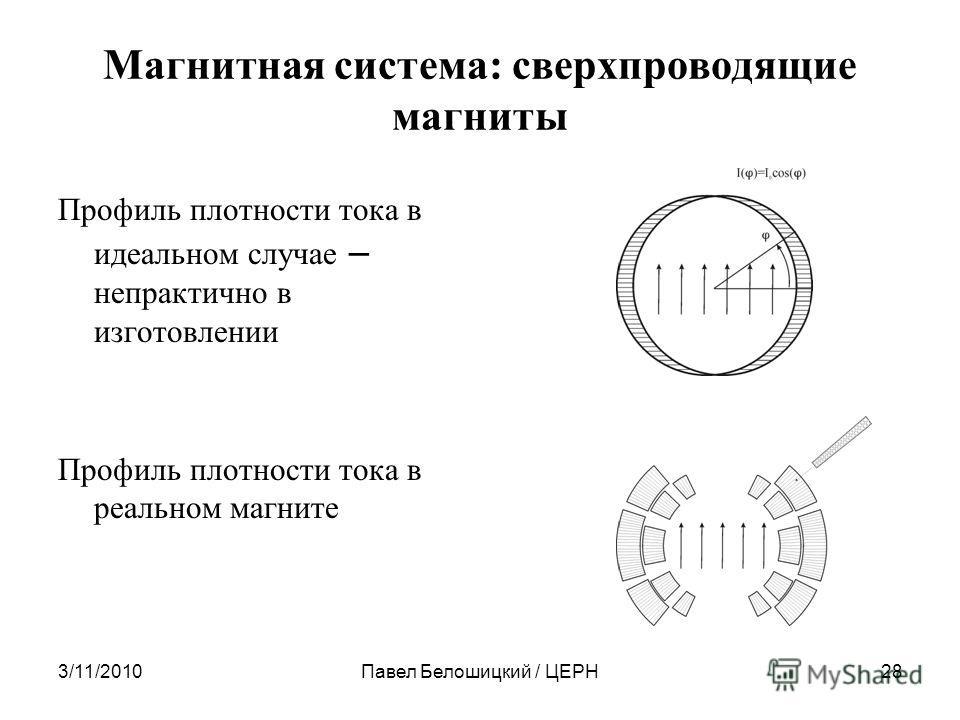 3/11/2010Павел Белошицкий / ЦЕРН28 Магнитная система: сверхпроводящие магниты Профиль плотности тока в идеальном случае – непрактично в изготовлении Профиль плотности тока в реальном магните