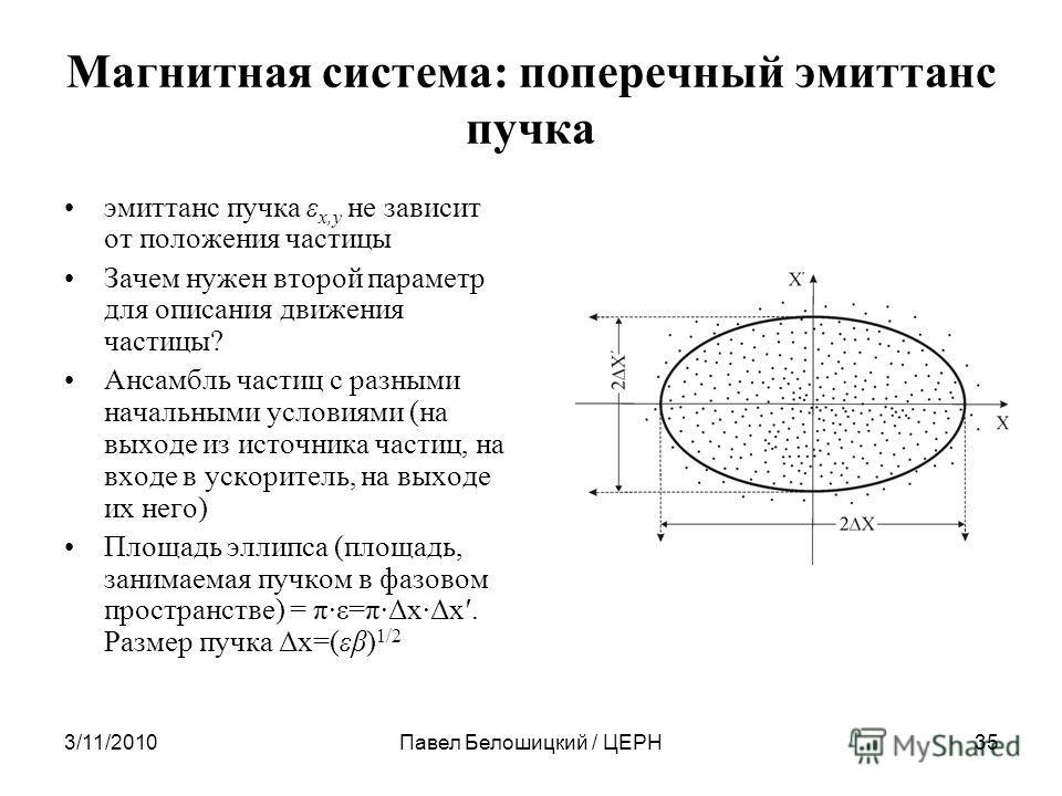 3/11/2010Павел Белошицкий / ЦЕРН35 Магнитная система: поперечный эмиттанс пучка эмиттанс пучка ε x,y не зависит от положения частицы Зачем нужен второй параметр для описания движения частицы? Ансамбль частиц с разными начальными условиями (на выходе