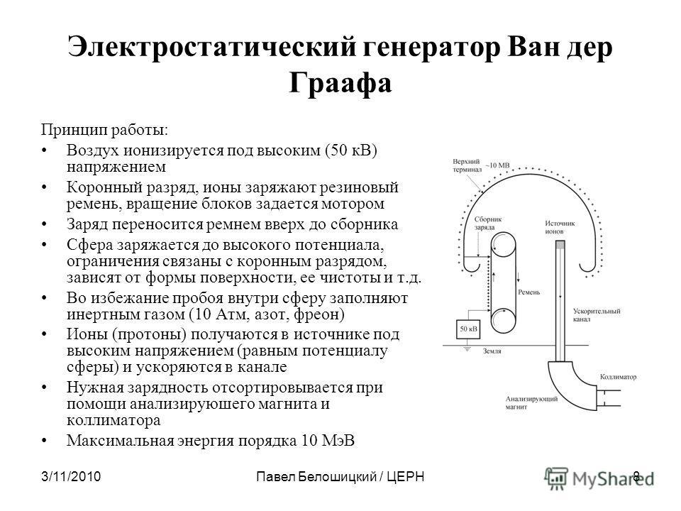 3/11/2010Павел Белошицкий / ЦЕРН8 Электростатический генератор Ван дер Граафа Принцип работы: Воздух ионизируется под высоким (50 кВ) напряжением Коронный разряд, ионы заряжают резиновый ремень, вращение блоков задается мотором Заряд переносится ремн