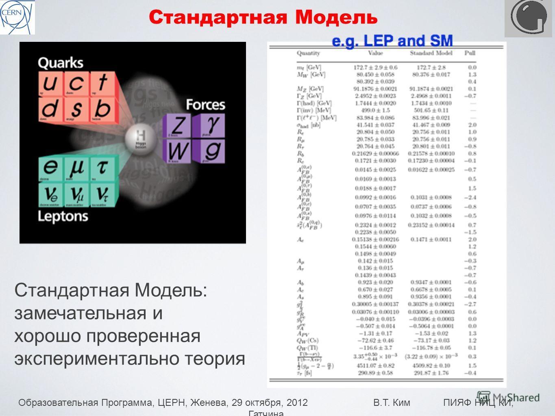 Образовательная Программа, ЦЕРН, Женева, 29 октября, 2012 В.Т. Ким ПИЯФ НИЦ КИ, Гатчина 12 Стандартная Модель Стандартная Модель: замечательная и хорошо проверенная экспериментально теория