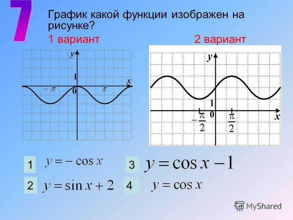 1 2 3 4 График какой функции изображен на рисунке? 1 вариант 2 вариант