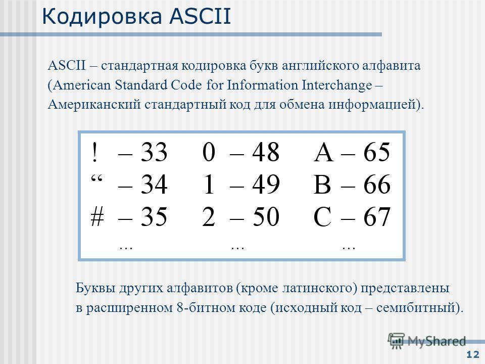 12 Кодировка ASCII ASCII – стандартная кодировка букв английского алфавита (American Standard Code for Information Interchange – Американский стандартный код для обмена информацией). Буквы других алфавитов (кроме латинского) представлены в расширенно