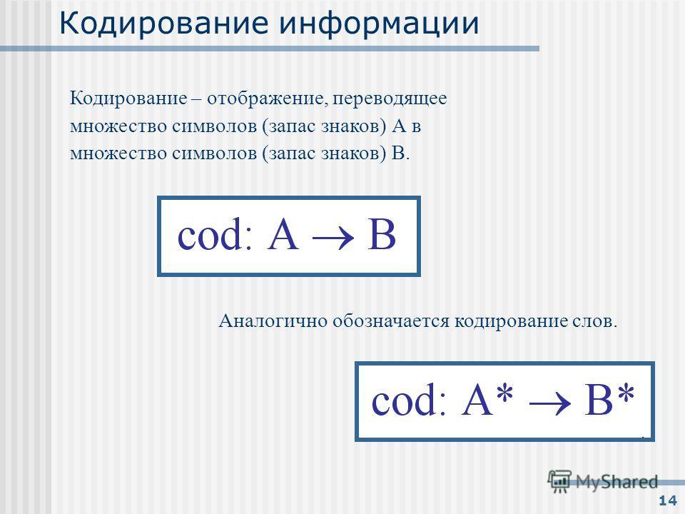 14 Кодирование информации Кодирование – отображение, переводящее множество символов (запас знаков) А в множество символов (запас знаков) В. Аналогично обозначается кодирование слов.