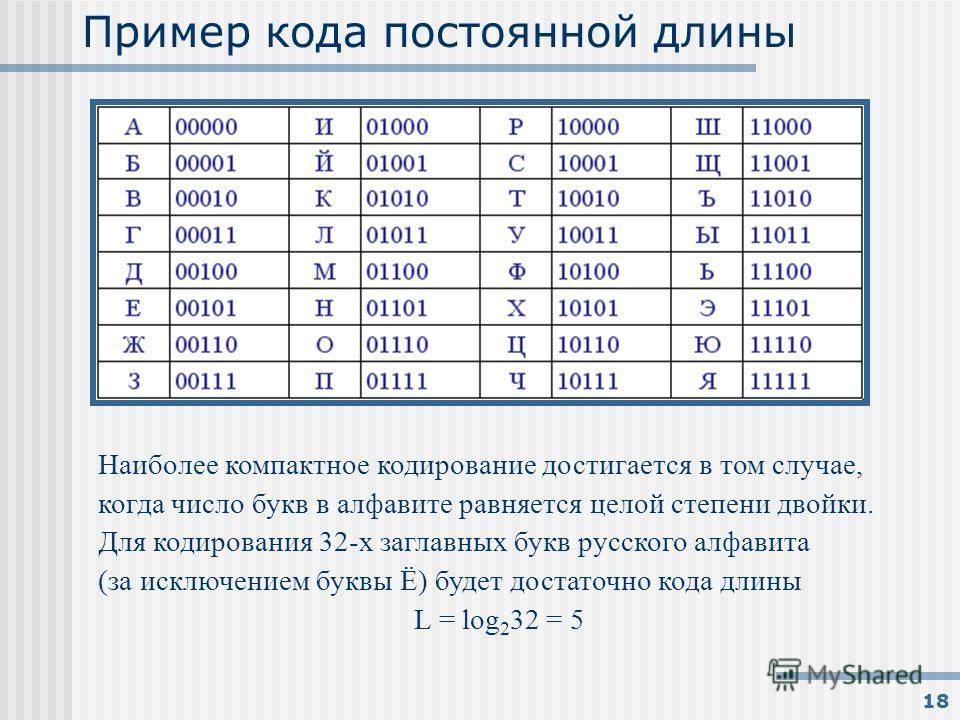18 Пример кода постоянной длины Наиболее компактное кодирование достигается в том случае, когда число букв в алфавите равняется целой степени двойки. Для кодирования 32-х заглавных букв русского алфавита (за исключением буквы Ё) будет достаточно кода