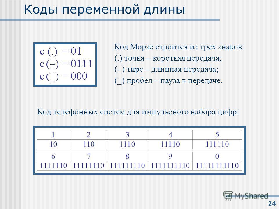 24 Коды переменной длины Код Морзе строится из трех знаков: (.) точка – короткая передача; (–) тире – длинная передача; (_) пробел – пауза в передаче. Код телефонных систем для импульсного набора цифр:
