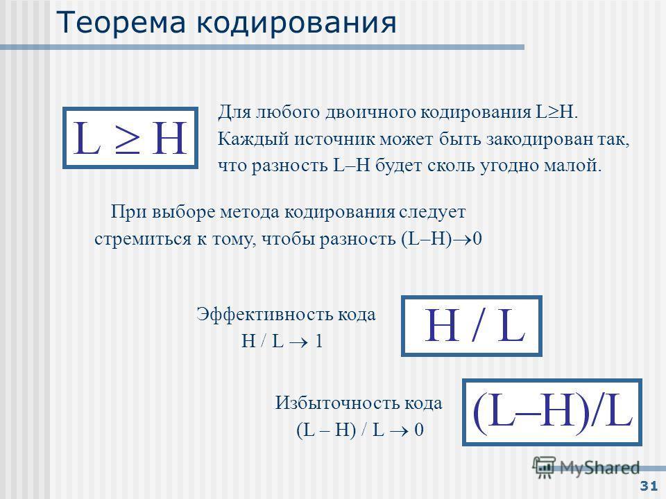 31 Теорема кодирования Для любого двоичного кодирования L H. Каждый источник может быть закодирован так, что разность L–H будет сколь угодно малой. Эффективность кода H / L 1 Избыточность кода (L – H) / L 0 При выборе метода кодирования следует стрем