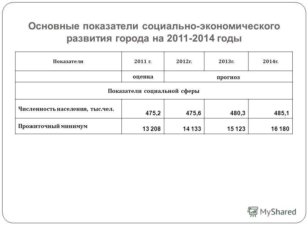 Уважаемые посетители сайта ! Вашему вниманию представлен гражданский бюджет г. Караганды на 2012 2014 годы, который содержит информацию об основных показателях бюджета города, параметрах его формирования и направлениях расходования бюджетных средств.