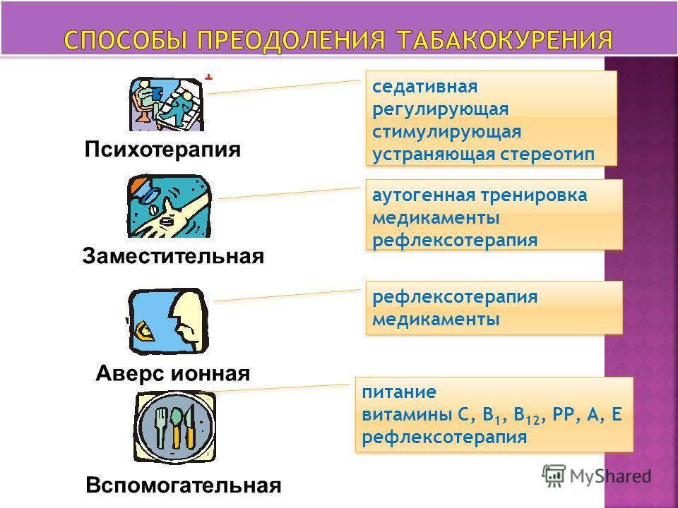 Психотерапия Заместительная Аверс ионная Вспомогательная седативная регулирующая стимулирующая устраняющая стереотип седативная регулирующая стимулирующая устраняющая стереотип аутогенная тренировка медикаменты рефлексотерапия аутогенная тренировка м