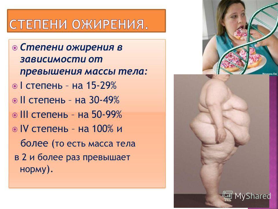 Степени ожирения в зависимости от превышения массы тела: I степень – на 15-29% II степень – на 30-49% III степень – на 50-99% IV степень – на 100% и более ( то есть масса тела в 2 и более раз превышает норму ). Степени ожирения в зависимости от превы