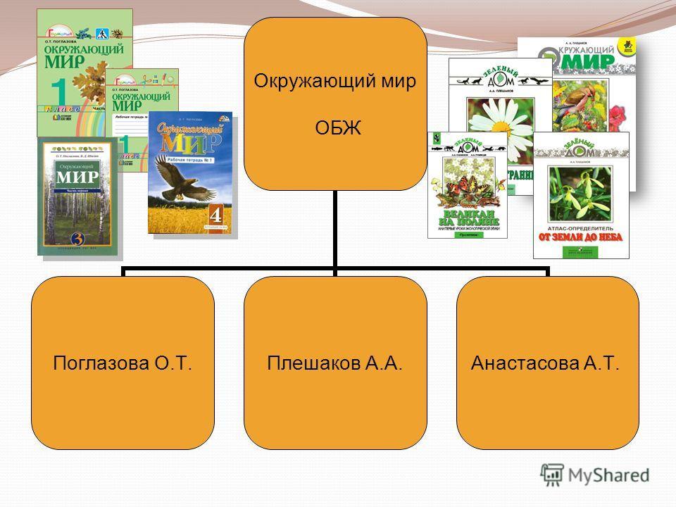Окружающий мир ОБЖ Поглазова О.Т.Плешаков А.А.Анастасова А.Т.