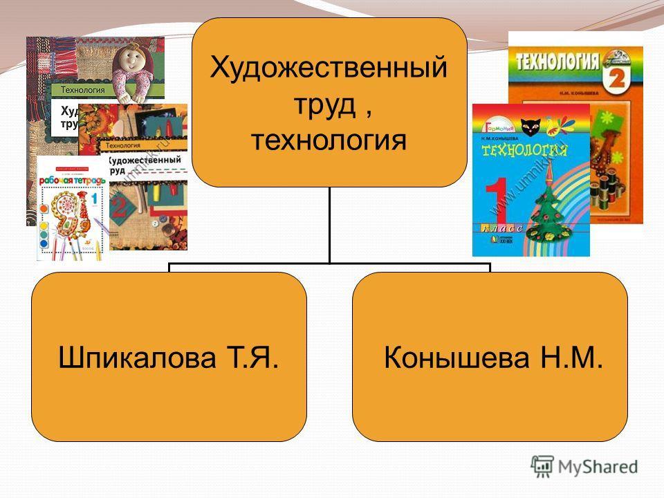Художественный труд, технология Шпикалова Т.Я. Конышева Н.М.