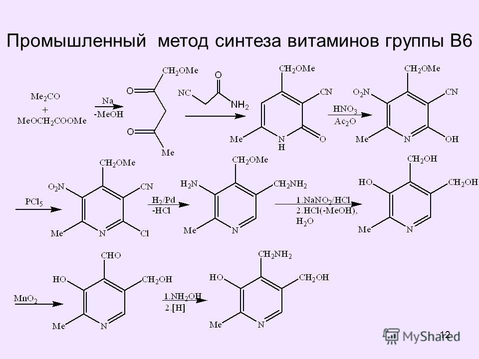 12 Промышленный метод синтеза витаминов группы В6
