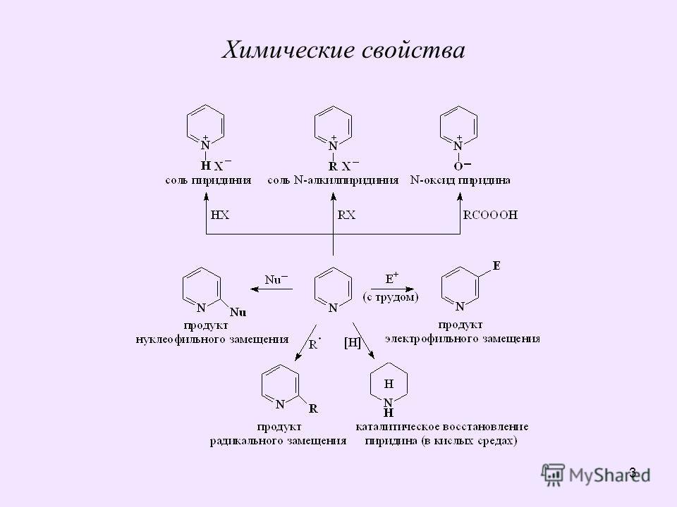3 Химические свойства