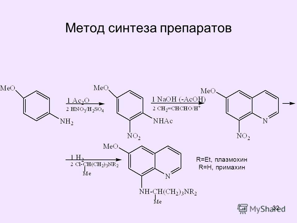 32 Метод синтеза препаратов R=Et, плазмохин R=H, примахин