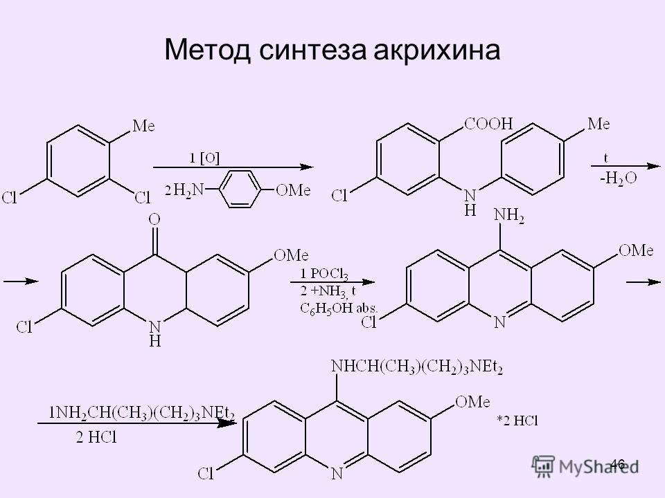 46 Метод синтеза акрихина