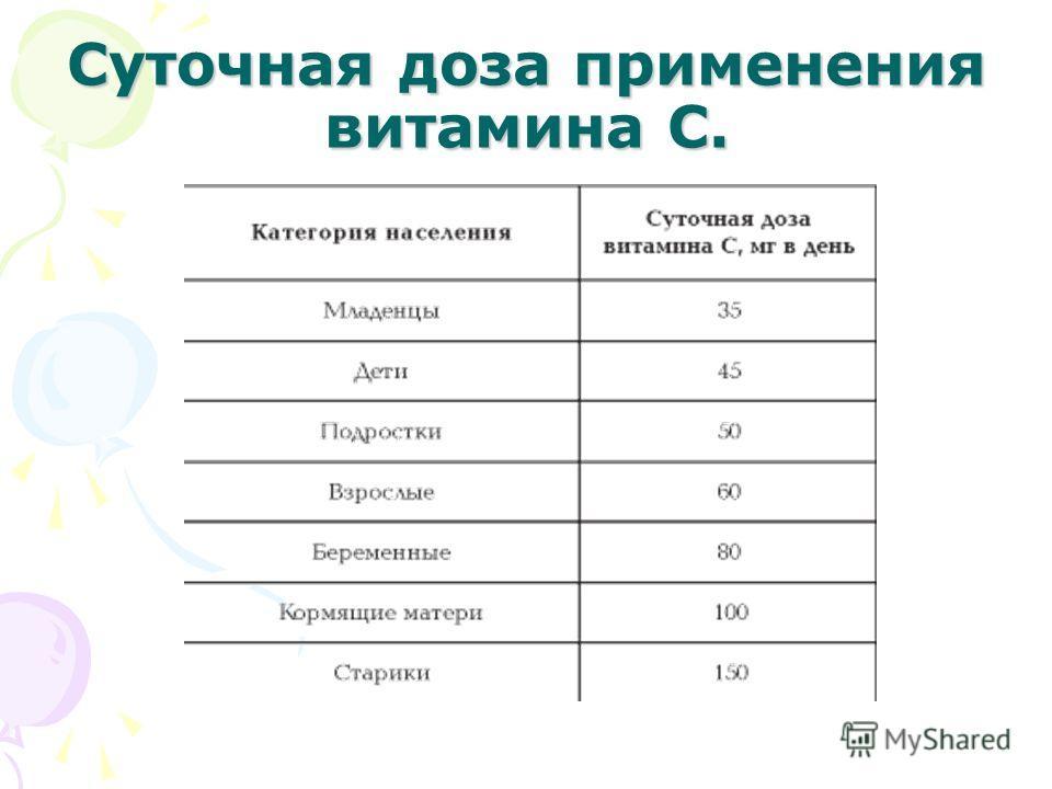 Суточная доза применения витамина С.