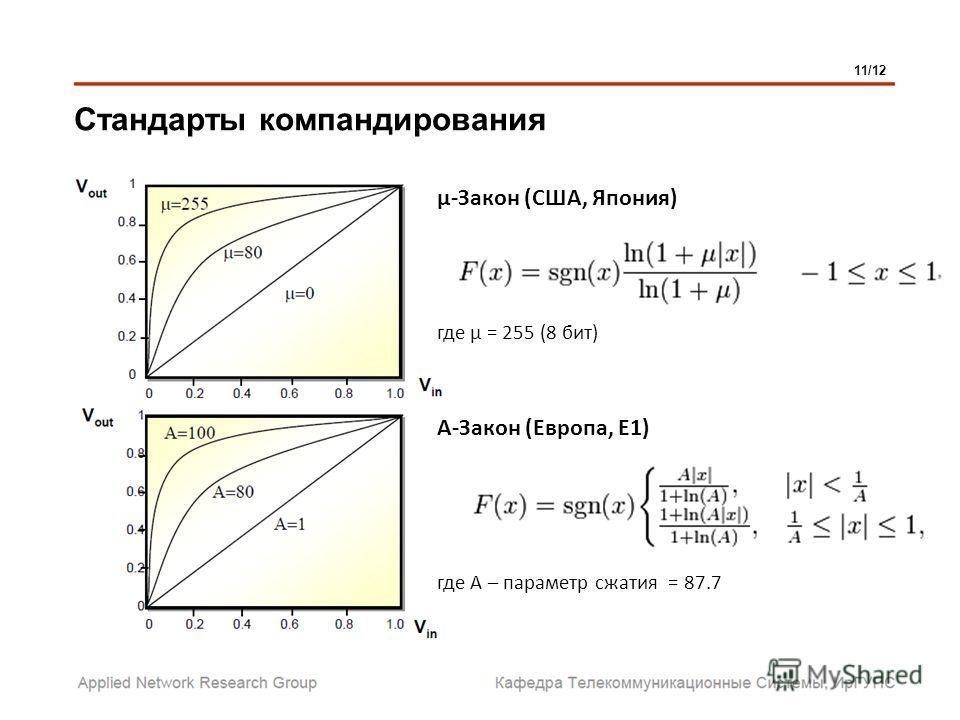 Стандарты компандирования 11/12 μ-Закон (США, Япония) где μ = 255 (8 бит) А-Закон (Европа, Е1) где А – параметр сжатия = 87.7
