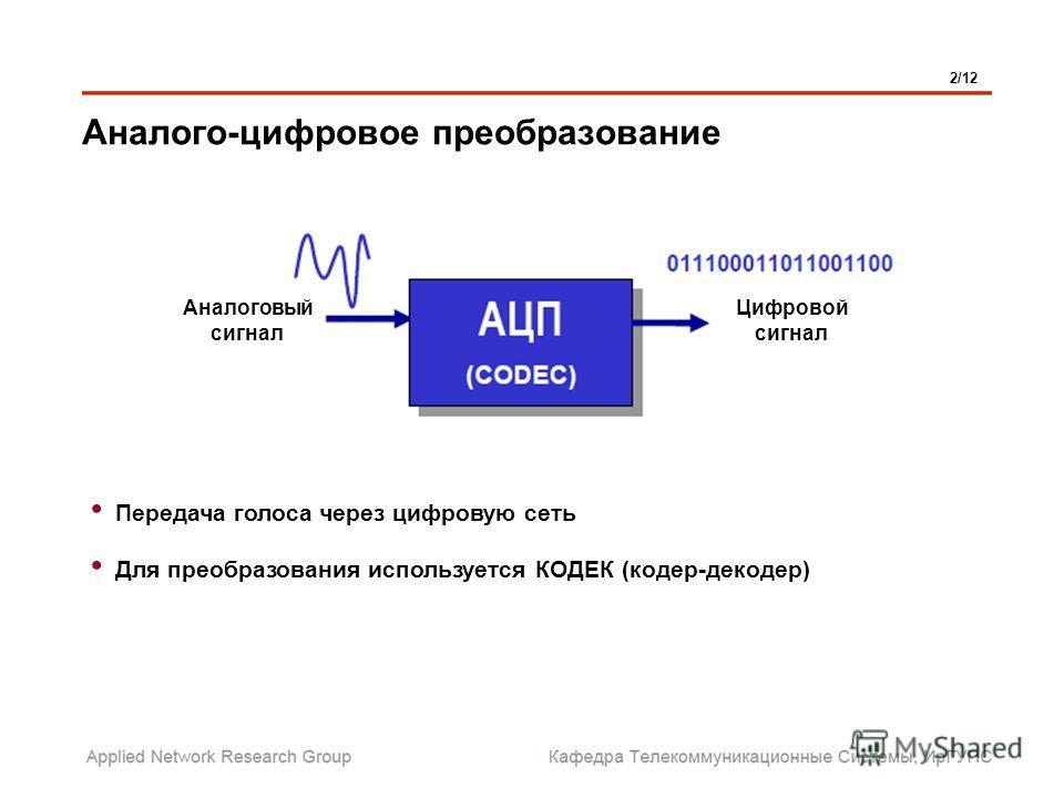 Аналого-цифровое преобразование Передача голоса через цифровую сеть Для преобразования используется КОДЕК (кодер-декодер) 2/12 Аналоговый сигнал Цифровой сигнал