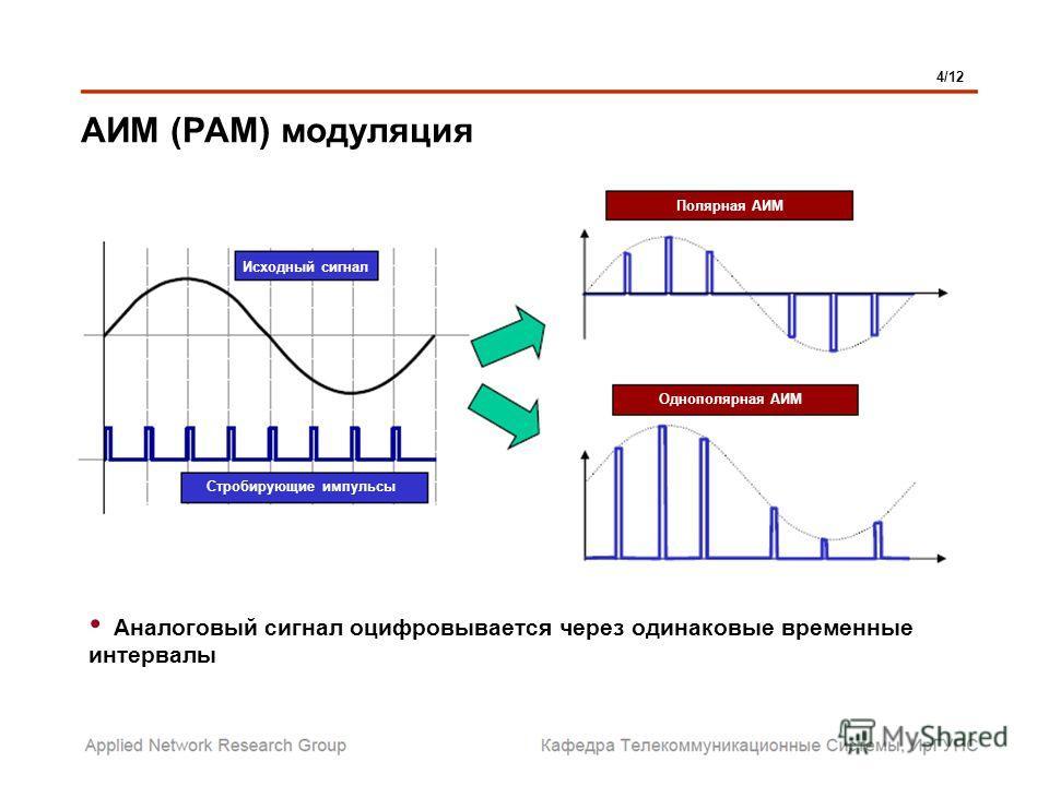 АИМ (РАМ) модуляция Аналоговый сигнал оцифровывается через одинаковые временные интервалы 4/12 Исходный сигнал Стробирующие импульсы Однополярная АИМ Полярная АИМ
