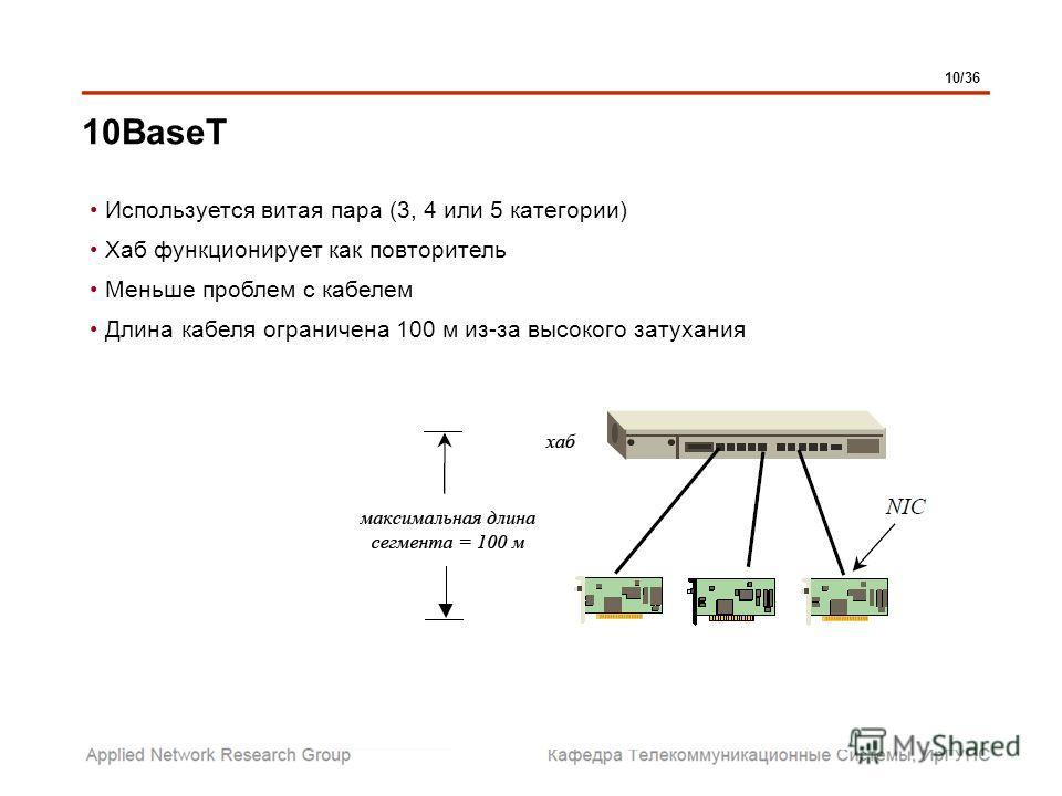 10BaseТ Используется витая пара (3, 4 или 5 категории) Хаб функционирует как повторитель Меньше проблем с кабелем Длина кабеля ограничена 100 м из-за высокого затухания 10/36