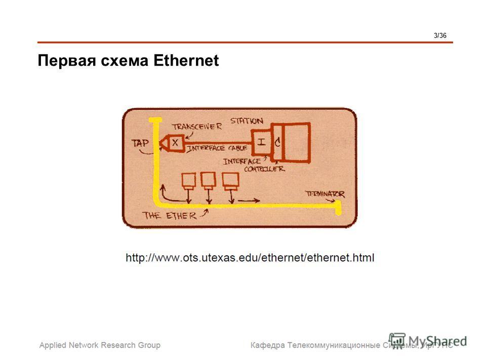 Первая схема Ethernet 3/36