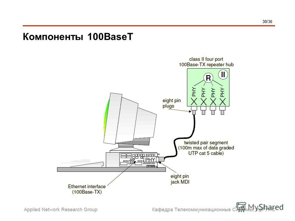 Компоненты 100BaseT 30/36