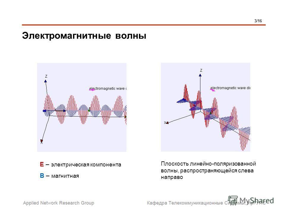 Электромагнитные волны 3/16 Е – электрическая компонента В – магнитная Плоскость линейно-поляризованной волны, распространяющейся слева направо