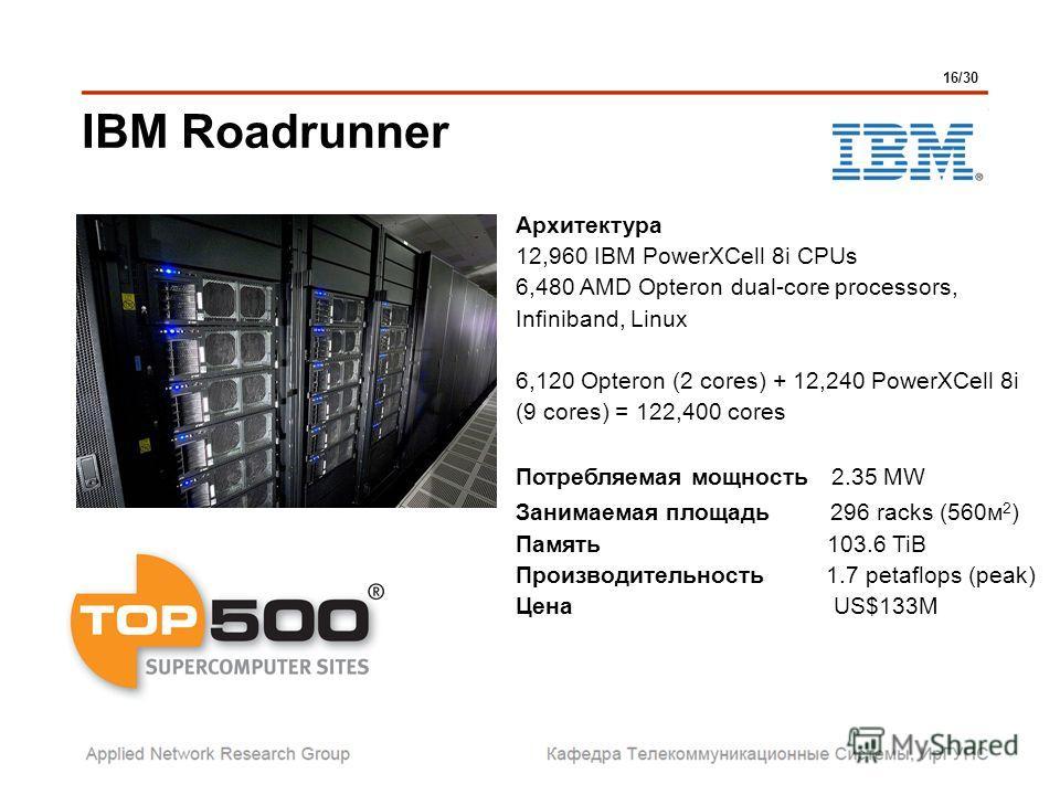 IBM Roadrunner 16/30 Архитектура 12,960 IBM PowerXCell 8i CPUs 6,480 AMD Opteron dual-core processors, Infiniband, Linux 6,120 Opteron (2 cores) + 12,240 PowerXCell 8i (9 cores) = 122,400 cores Потребляемая мощность 2.35 MW Занимаемая площадь 296 rac