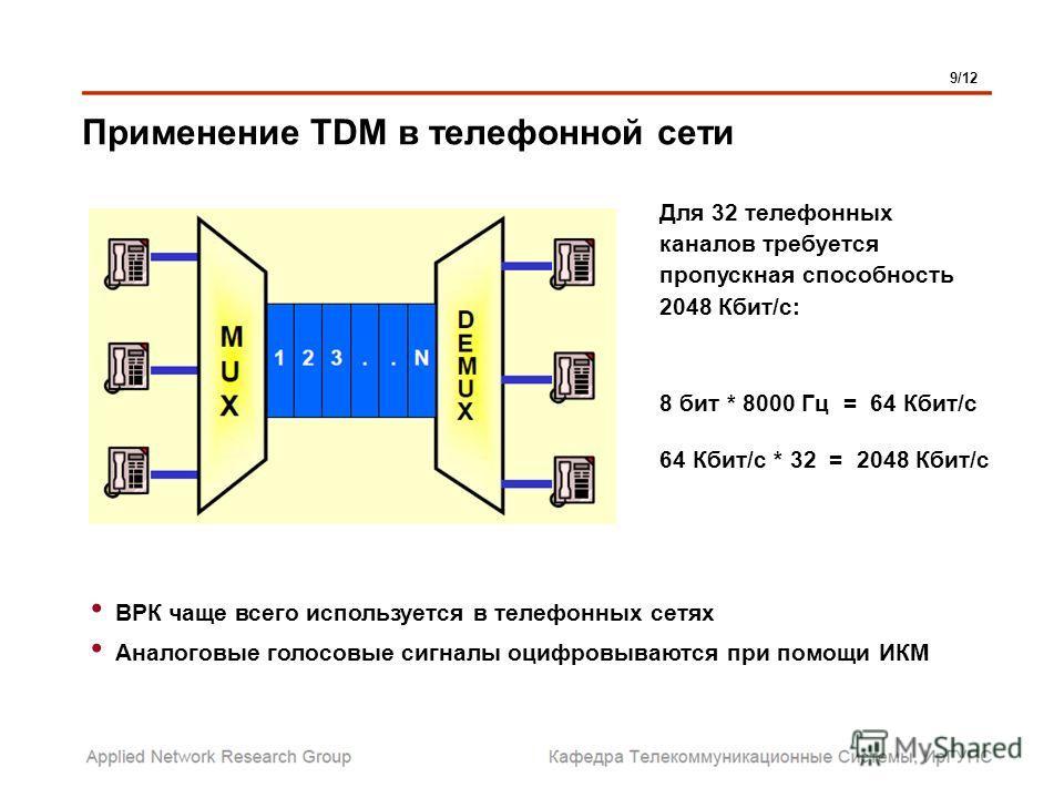 Применение TDM в телефонной сети 9/12 ВРК чаще всего используется в телефонных сетях Аналоговые голосовые сигналы оцифровываются при помощи ИКМ Для 32 телефонных каналов требуется пропускная способность 2048 Кбит/с: 8 бит * 8000 Гц = 64 Кбит/с 64 Кби
