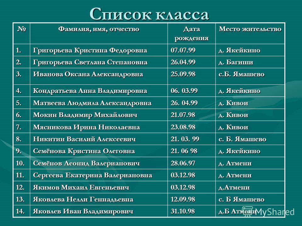 список имен и отчеств