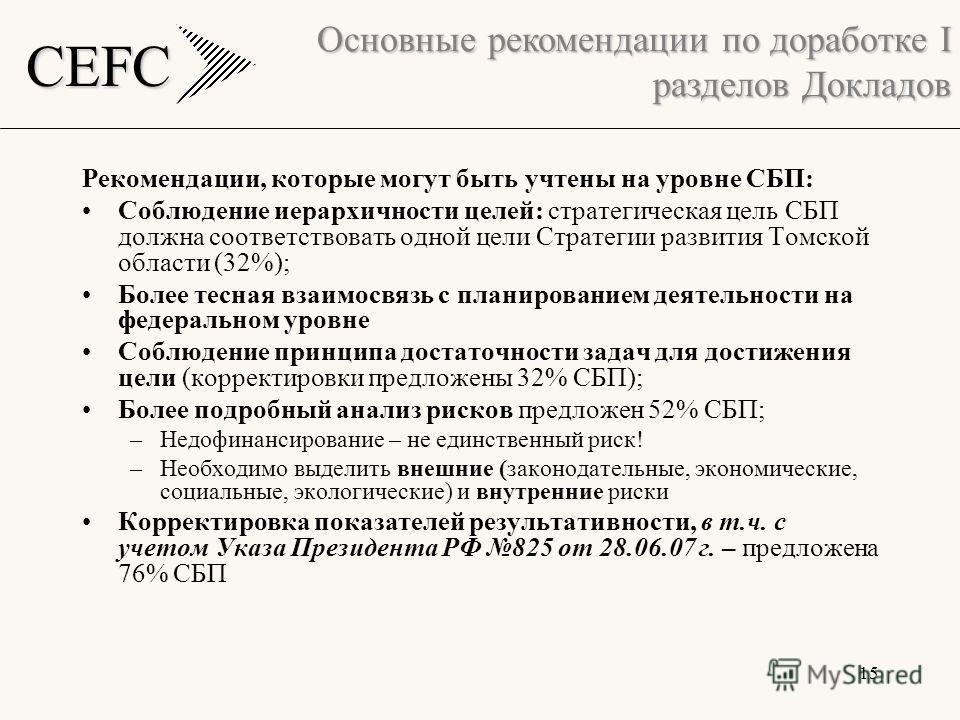 CEFC 15 Рекомендации, которые могут быть учтены на уровне СБП: Соблюдение иерархичности целей: стратегическая цель СБП должна соответствовать одной цели Стратегии развития Томской области (32%); Более тесная взаимосвязь с планированием деятельности н