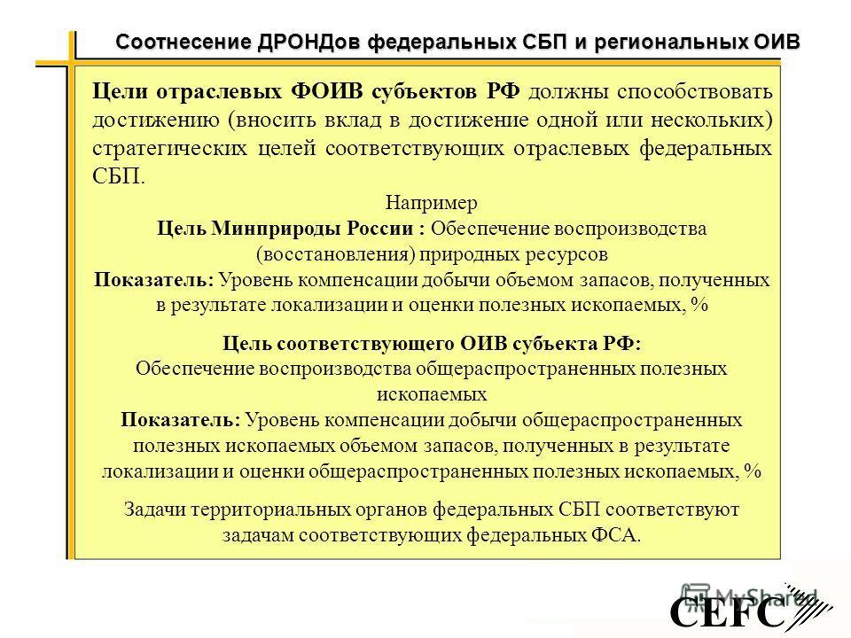 CEFC Соотнесение ДРОНДов федеральных СБП и региональных ОИВ Цели отраслевых ФОИВ субъектов РФ должны способствовать достижению (вносить вклад в достижение одной или нескольких) стратегических целей соответствующих отраслевых федеральных СБП. Например