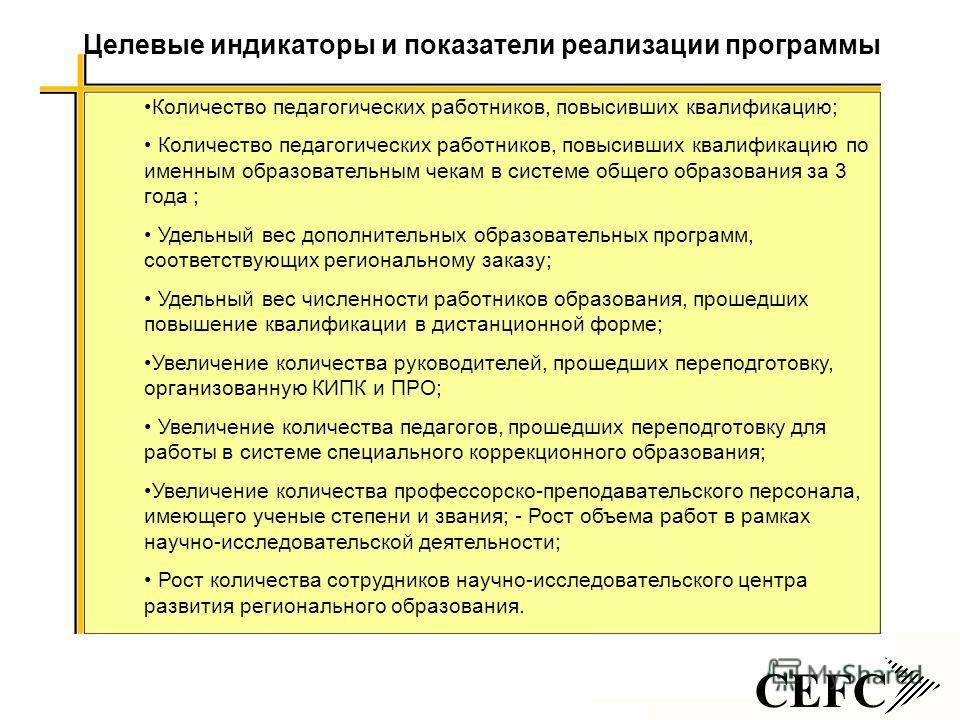 CEFC Целевые индикаторы и показатели реализации программы Количество педагогических работников, повысивших квалификацию; Количество педагогических работников, повысивших квалификацию по именным образовательным чекам в системе общего образования за 3