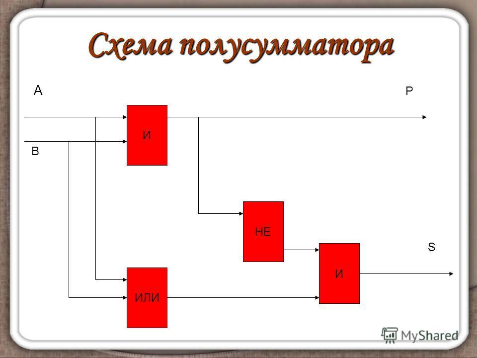 И И ИЛИ НЕ А В P S Схема полусумматора