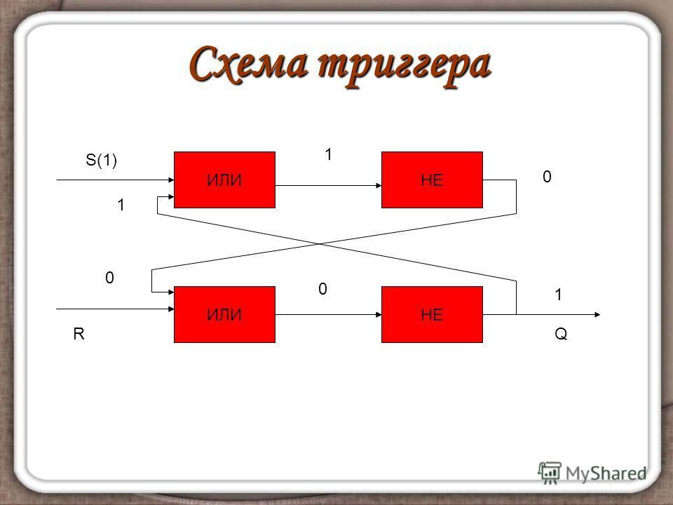 ИЛИ НЕ S(1) 1 1 1 0 0 0 RQ Схема триггера