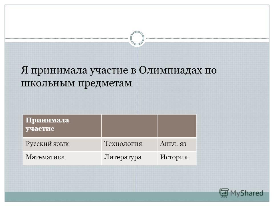 Принимала участие Русский языкТехнологияАнгл. яз МатематикаЛитератураИстория Я принимала участие в Олимпиадах по школьным предметам.