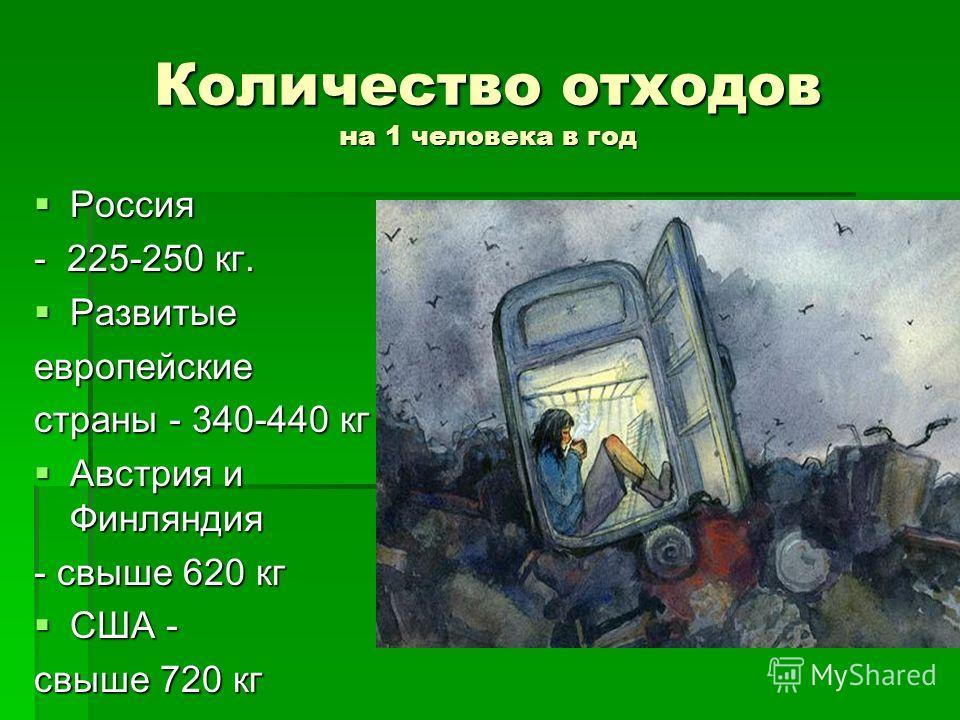 Количество отходов на 1 человека в год Россия Россия - 225-250 кг. Развитые Развитыеевропейские страны - 340-440 кг Австрия и Финляндия Австрия и Финляндия - свыше 620 кг США - США - свыше 720 кг