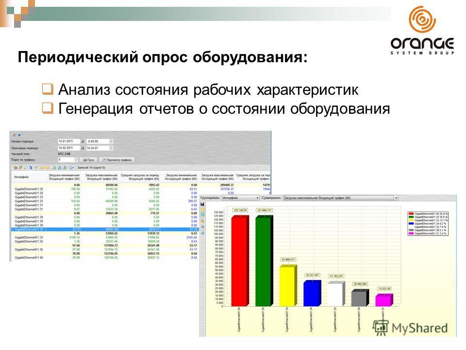 Периодический опрос оборудования: Анализ состояния рабочих характеристик Генерация отчетов о состоянии оборудования