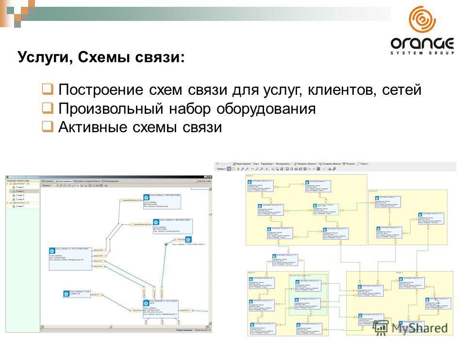 Услуги, Схемы связи: Построение схем связи для услуг, клиентов, сетей Произвольный набор оборудования Активные схемы связи