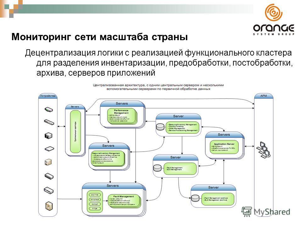 Мониторинг сети масштаба страны Децентрализация логики с реализацией функционального кластера для разделения инвентаризации, предобработки, постобработки, архива, серверов приложений
