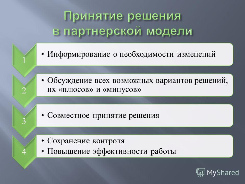 1 Информирование о необходимости изменений 2 Обсуждение всех возможных вариантов решений, их «плюсов» и «минусов» 3 Совместное принятие решения 4 Сохранение контроля Повышение эффективности работы