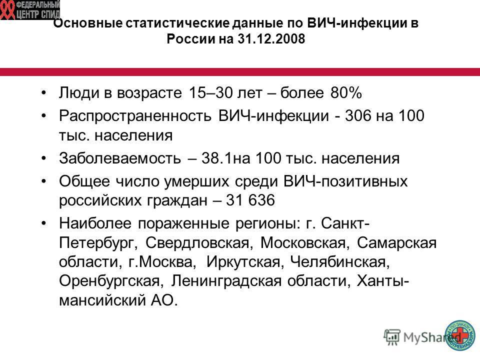 Основные статистические данные по ВИЧ-инфекции в России на 31.12.2008 Люди в возрасте 15–30 лет – более 80% Распространенность ВИЧ-инфекции - 306 на 100 тыс. населения Заболеваемость – 38.1на 100 тыс. населения Общее число умерших среди ВИЧ-позитивны