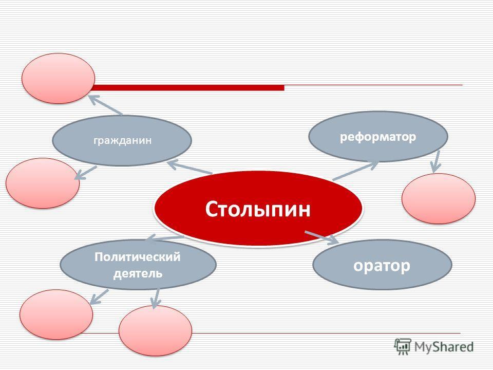 Столыпин гражданин Политический деятель оратор реформатор