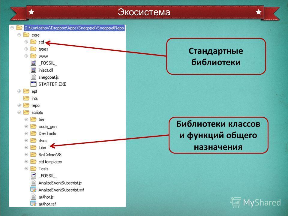 Экосистема Стандартные библиотеки Библиотеки классов и функций общего назначения