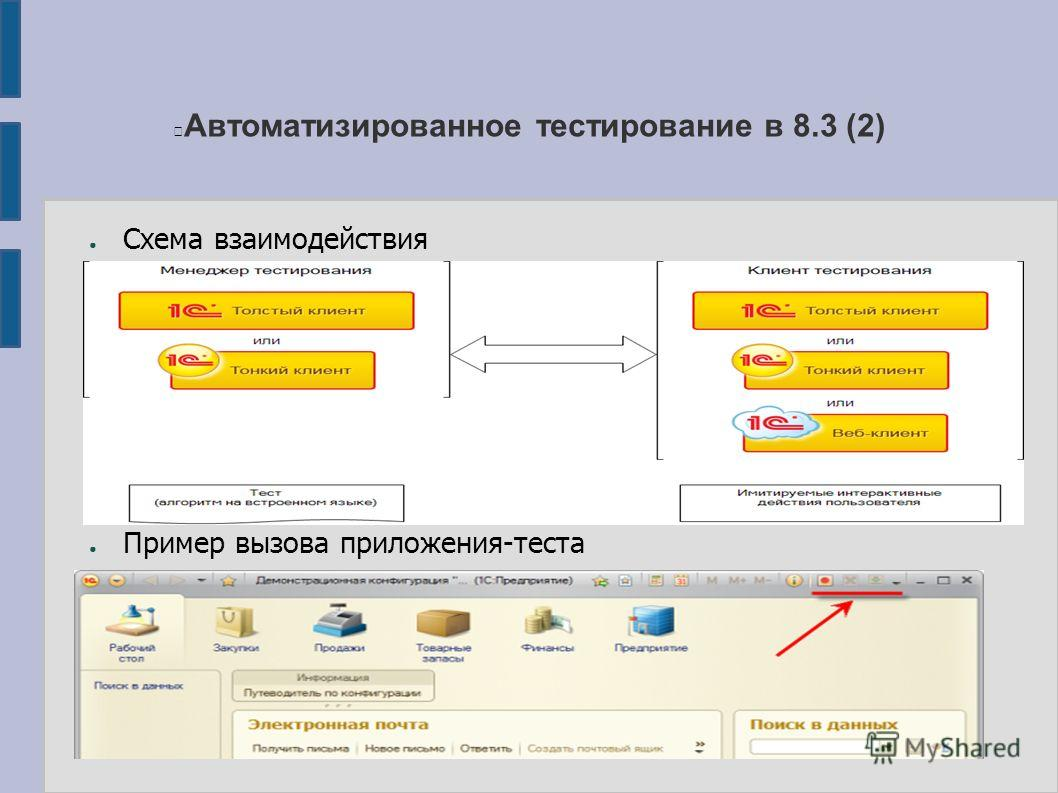 Автоматизированное тестирование в 8.3 (2) Схема взаимодействия Пример вызова приложения-теста