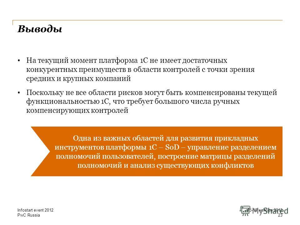 PwC Russia Выводы На текущий момент платформа 1С не имеет достаточных конкурентных преимуществ в области контролей с точки зрения средних и крупных компаний Поскольку не все области рисков могут быть компенсированы текущей функциональностью 1С, что т