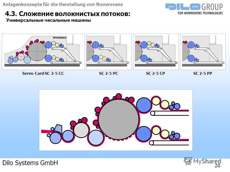 Anlagenkonzepte für die Herstellung von Nonwovens 04-09 | BE/beka |Anlagenkonzepte 20 4.3. Сложение волокнистых потоков: Универсальные чесальные машины Servo-Card SC 2-5 CCSC 2-5 PCSC 2-5 CPSC 2-5 PP Dilo Systems GmbH