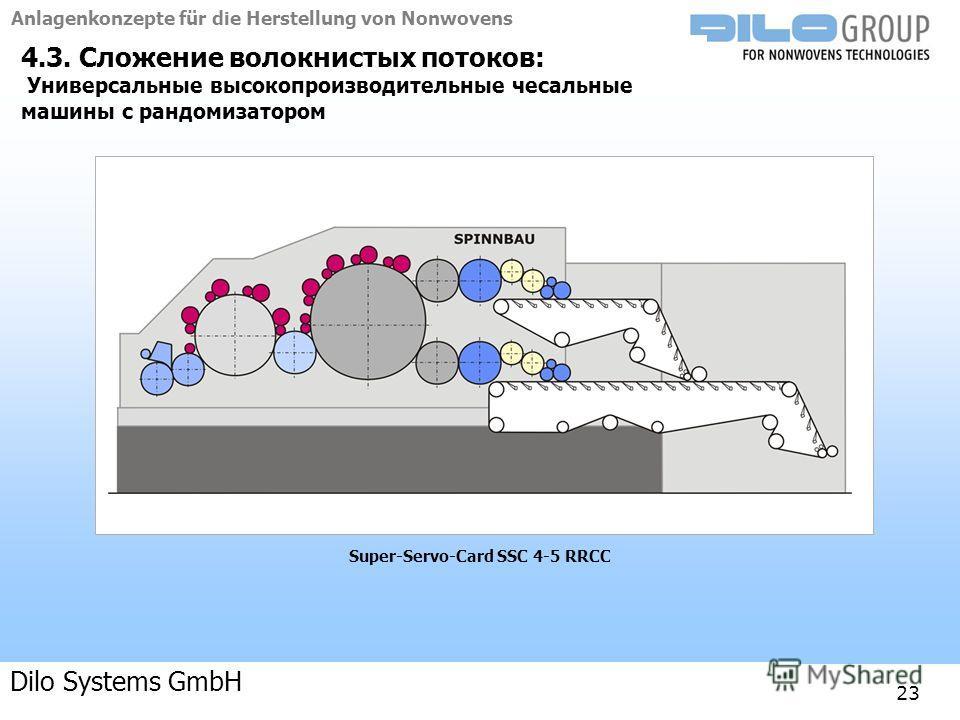 Anlagenkonzepte für die Herstellung von Nonwovens 04-09 | BE/beka |Anlagenkonzepte 23 4.3. Сложение волокнистых потоков: Универсальные высокопроизводительные чесальные машины с рандомизатором Super-Servo-Card SSC 4-5 RRCC Dilo Systems GmbH